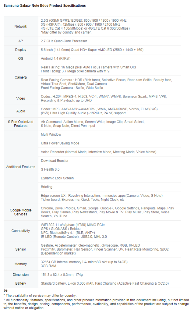 Samsung Note Edge Specs