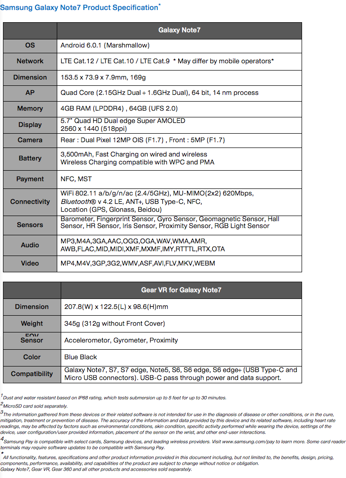 samsung-note7-product-specs