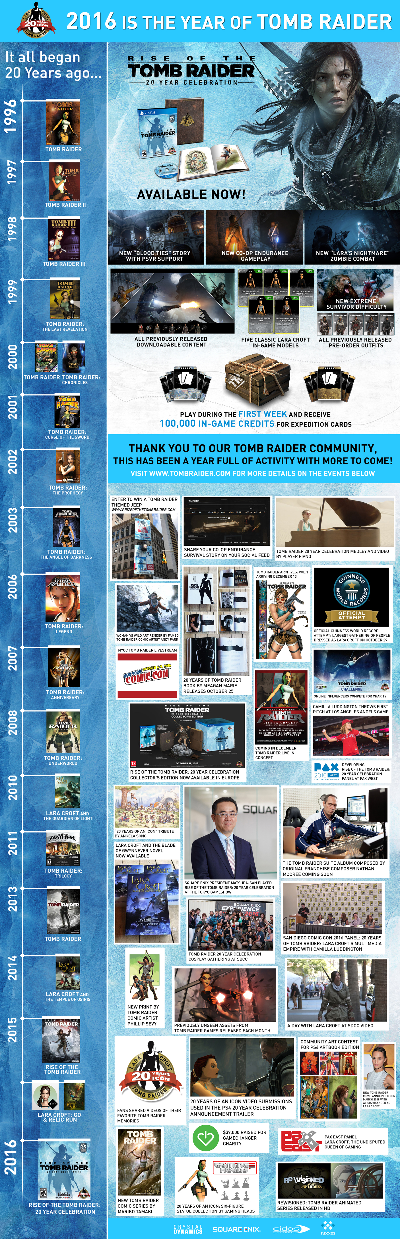 rottr20_celebration_timeline_launch_blog